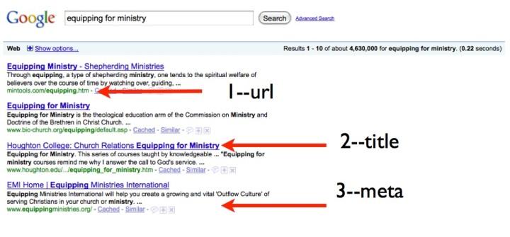SEO 101--three keys to ranking in google