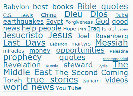 Tag Cloud of thesovereign.wordpress.com