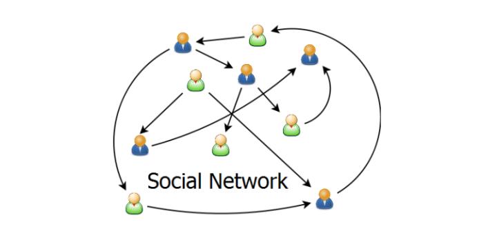 Social_Network 750 x 380