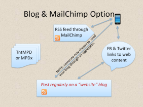 Blog_MailChimp option 750