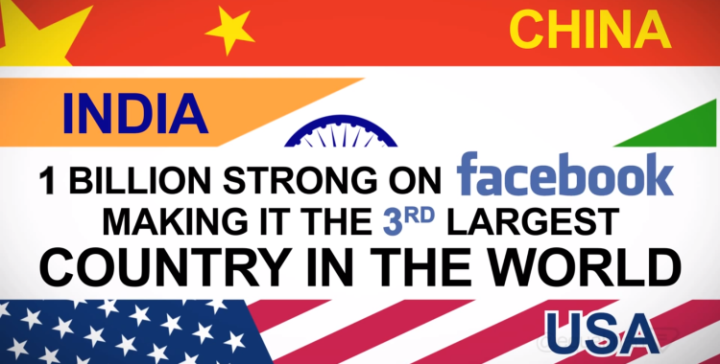 China, India, Facebook if it were a country