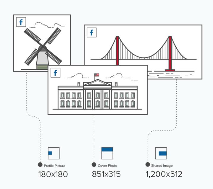 infographic image sizes 750