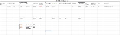 Reimbursement Template Excel from equipping4eministry.files.wordpress.com