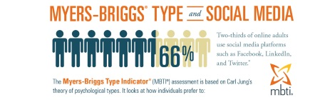 myers-briggs-facebook-470x140